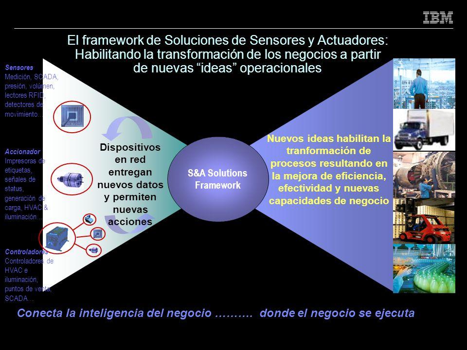 El framework de Soluciones de Sensores y Actuadores: Habilitando la transformación de los negocios a partir de nuevas ideas operacionales