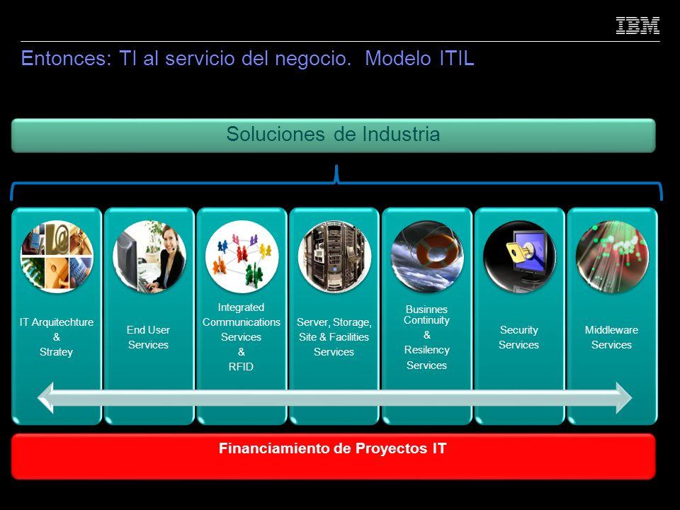 Entonces: TI al servicio del negocio. Modelo ITIL