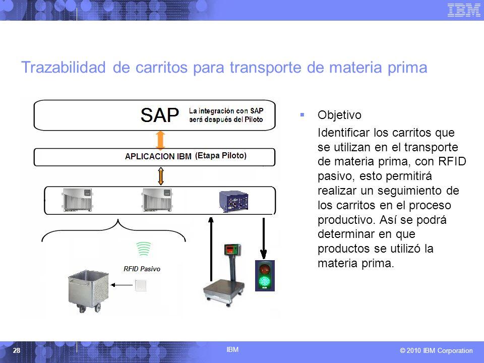 Trazabilidad de carritos para transporte de materia prima