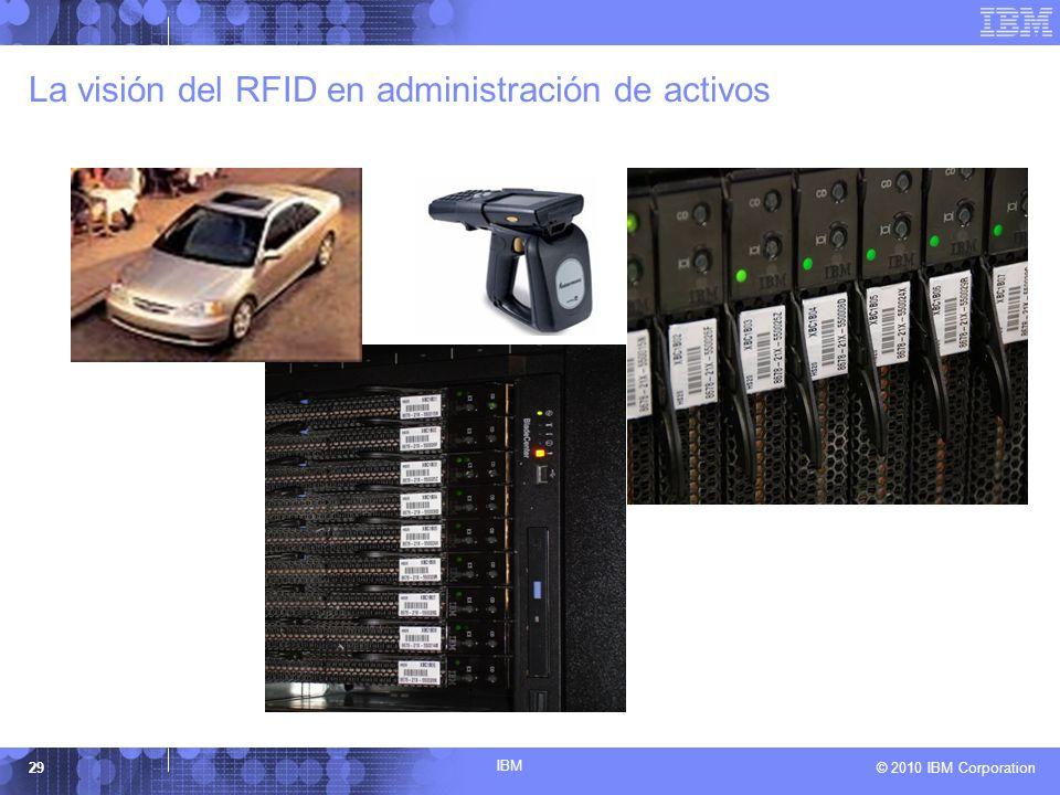La visión del RFID en administración de activos