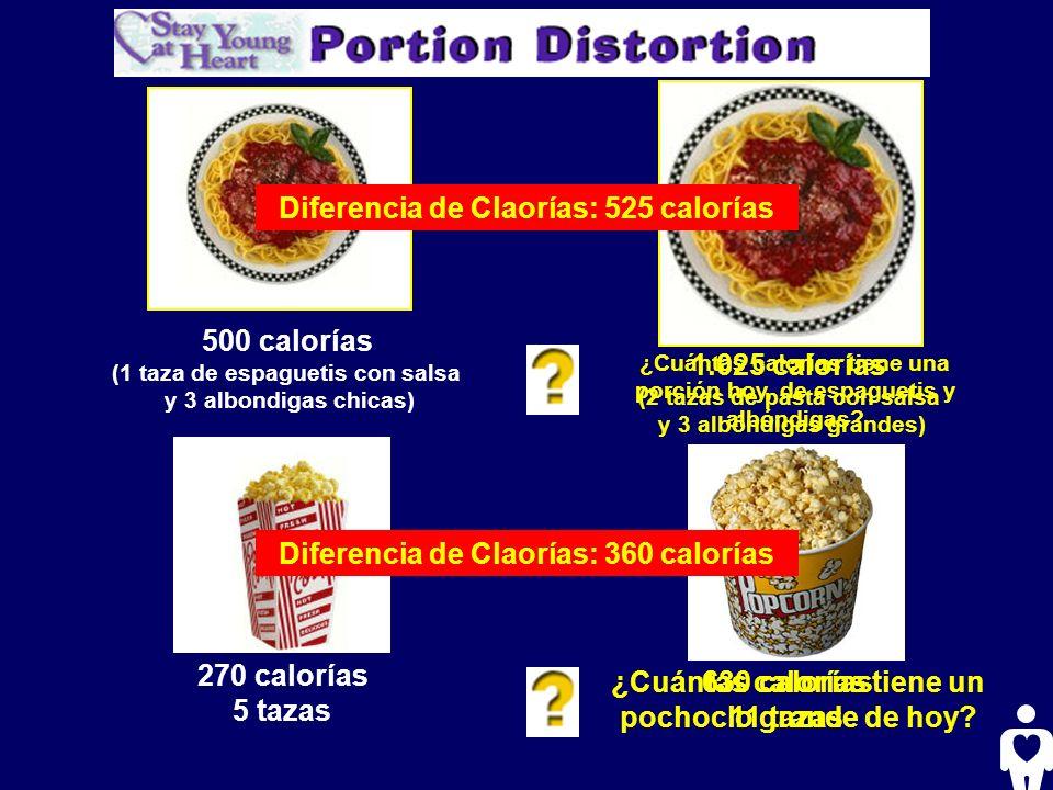 Diferencia de Claorías: 525 calorías
