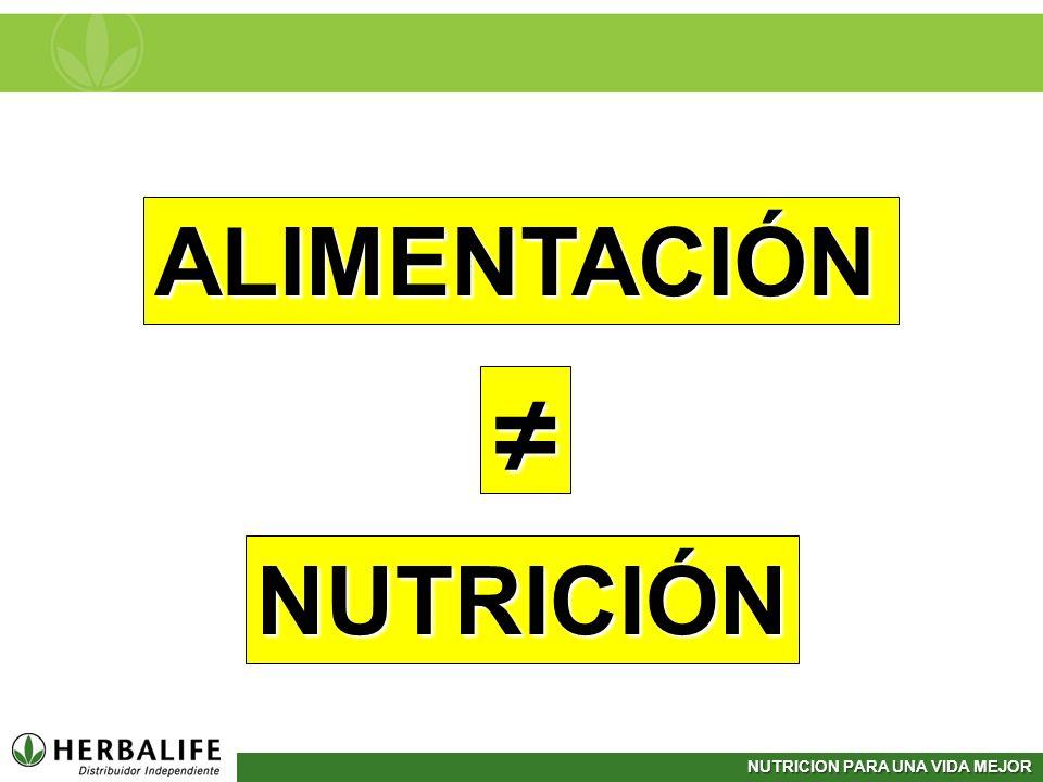 ALIMENTACIÓN ≠ NUTRICIÓN Propuesta