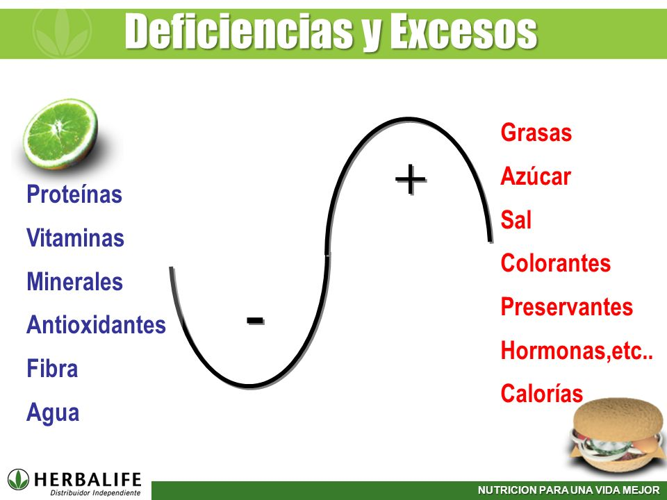 Deficiencias y Excesos