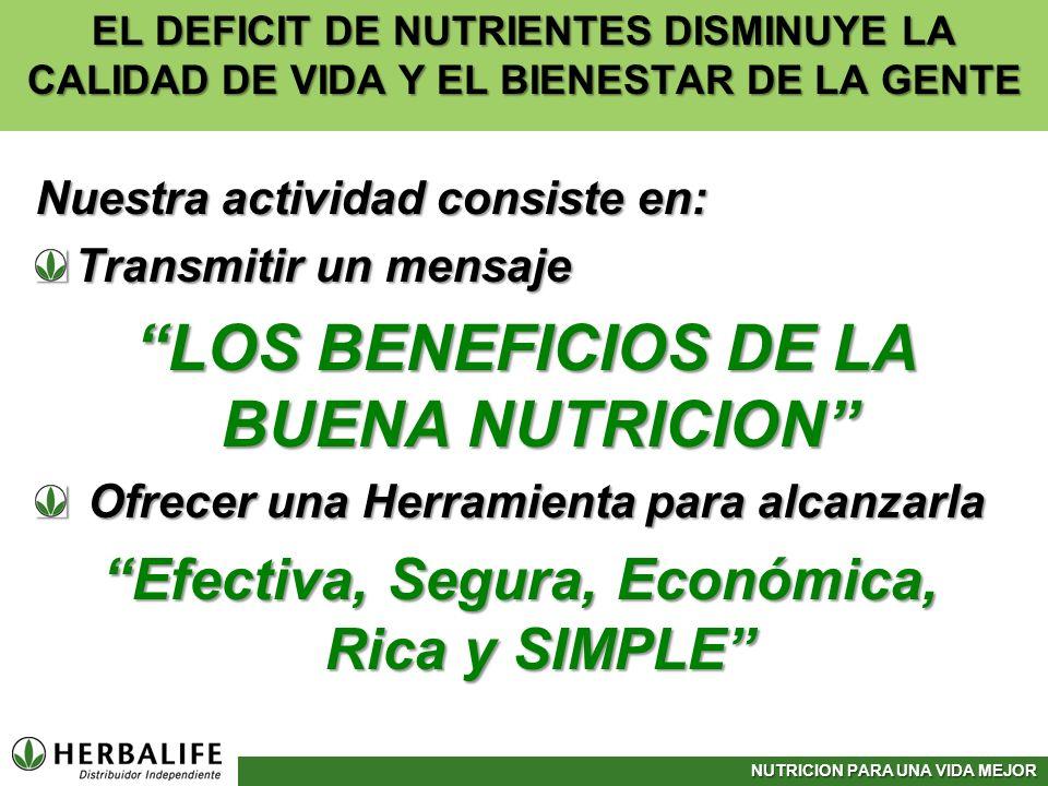 Efectiva, Segura, Económica, Rica y SIMPLE