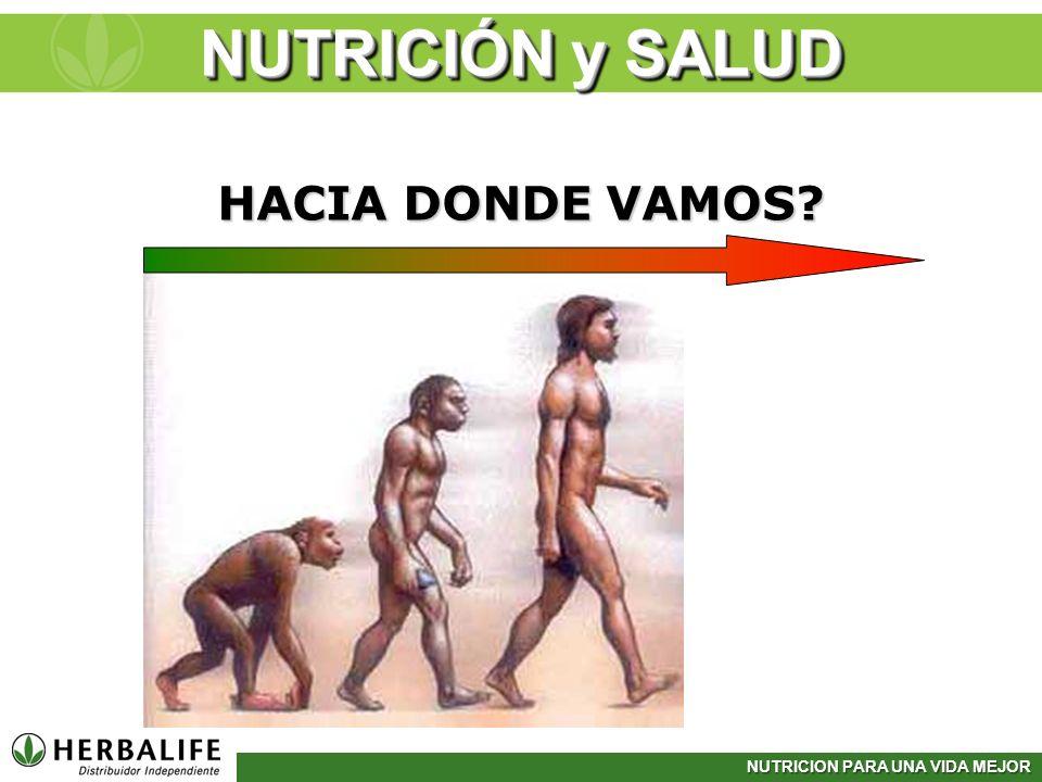 NUTRICIÓN y SALUD HACIA DONDE VAMOS Situación Actual: