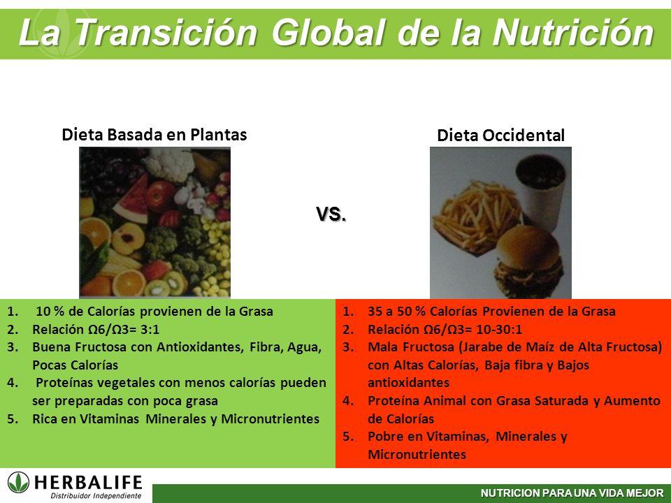 La Transición Global de la Nutrición