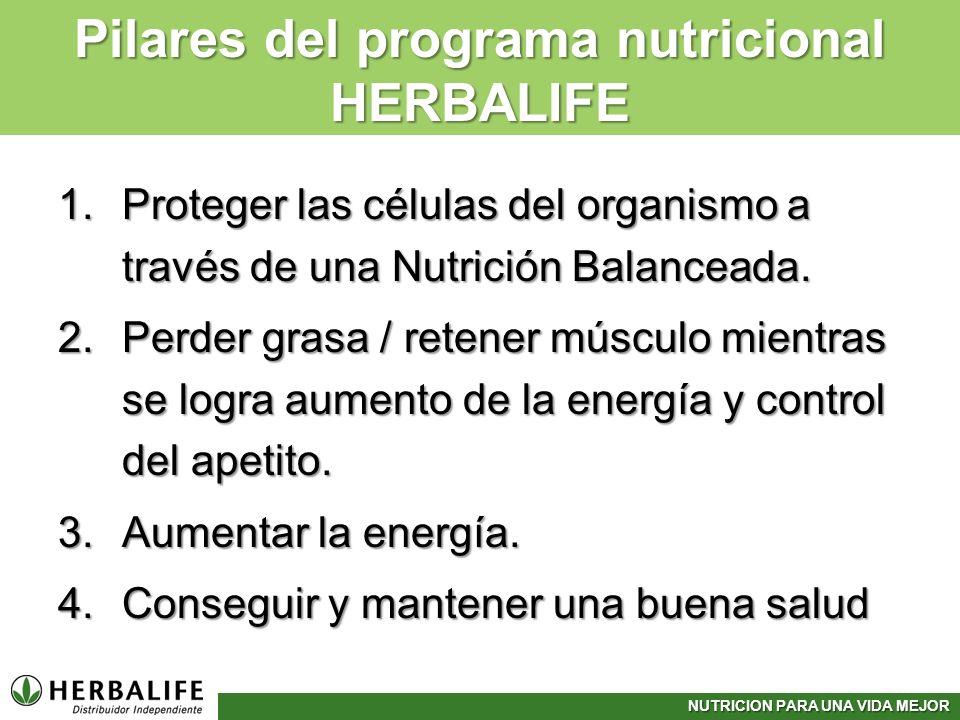 Pilares del programa nutricional HERBALIFE