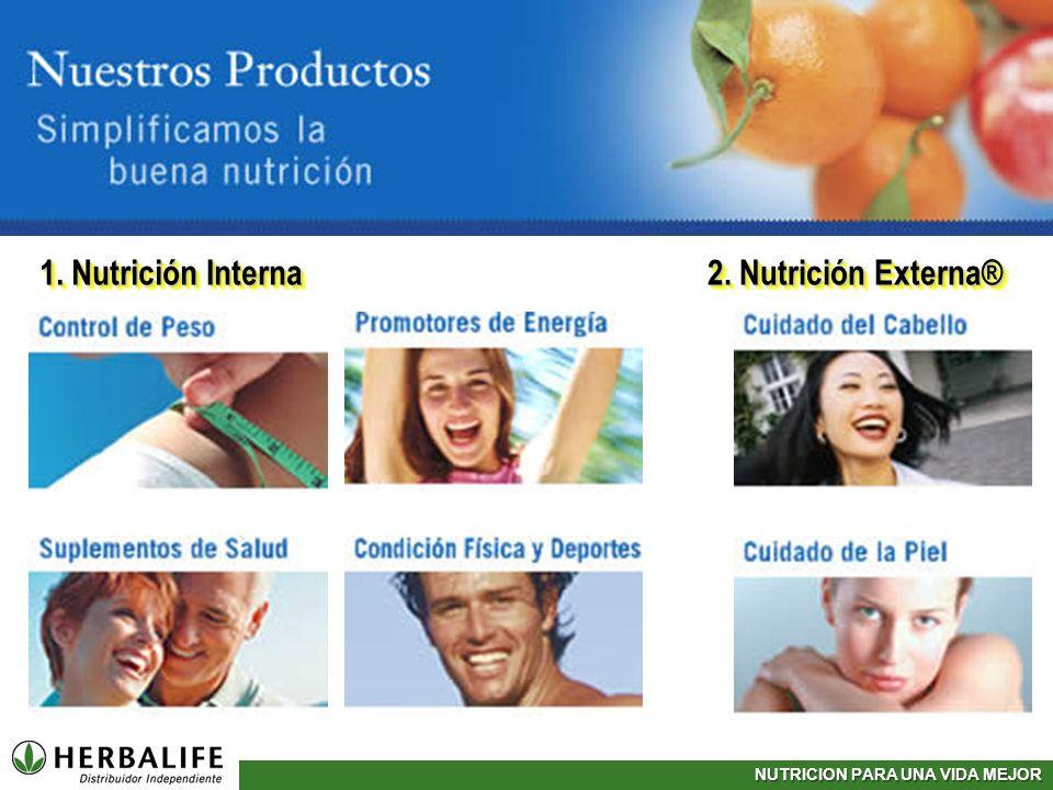 1. Nutrición Interna 2. Nutrición Externa®