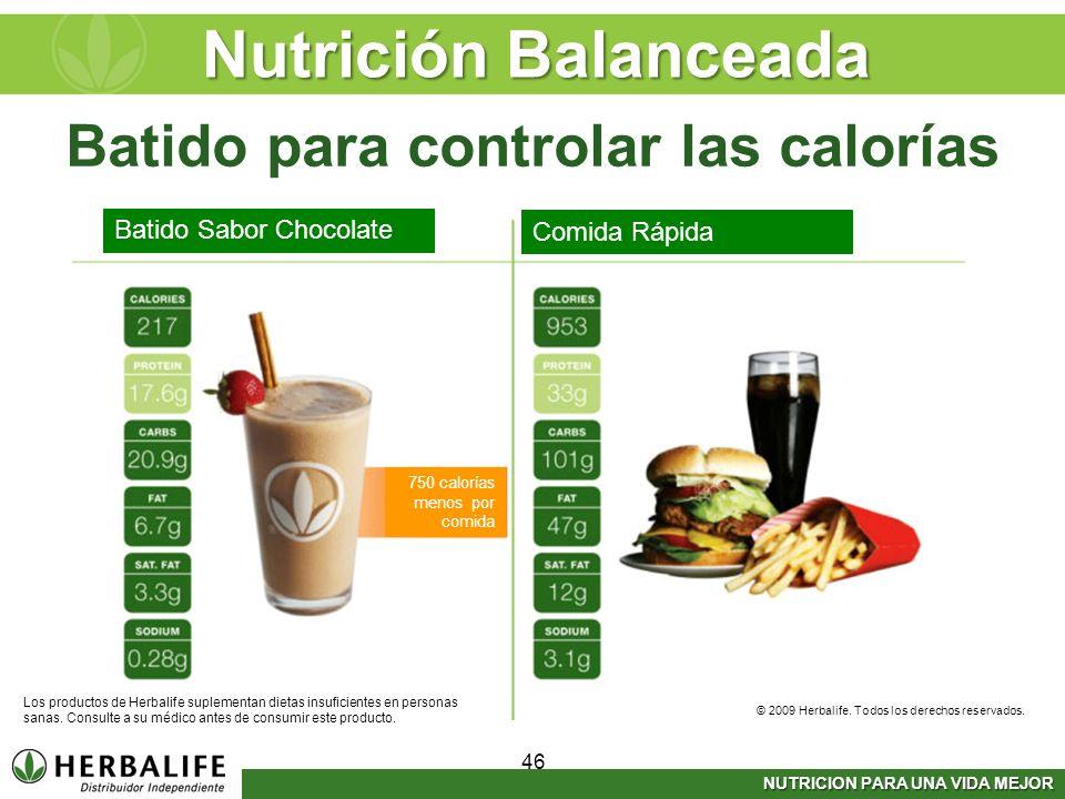 Batido para controlar las calorías