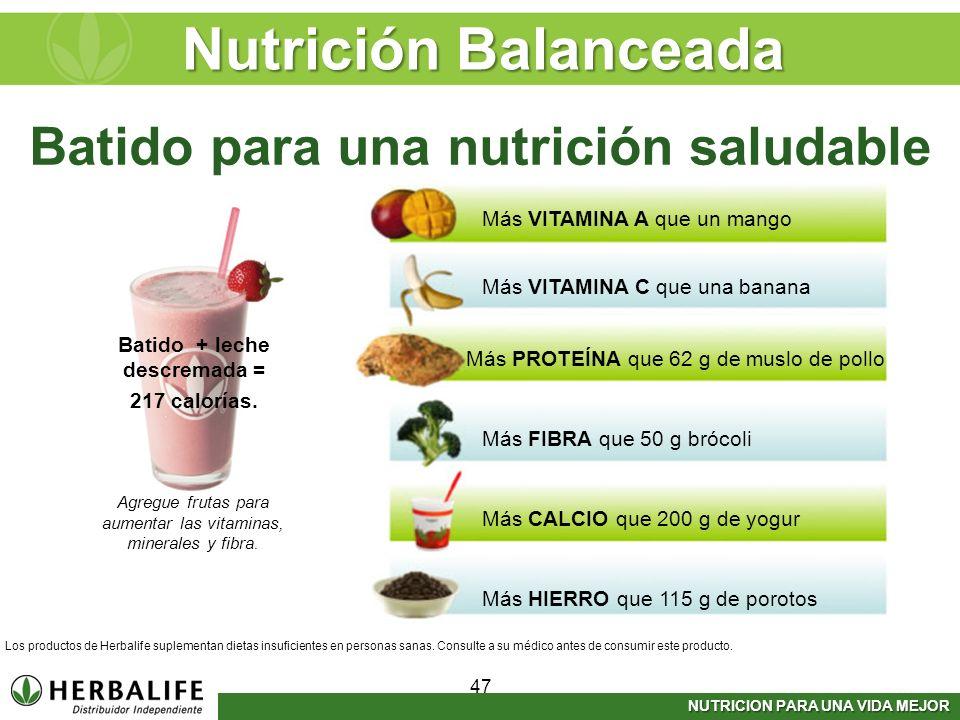 Batido para una nutrición saludable Batido + leche descremada =