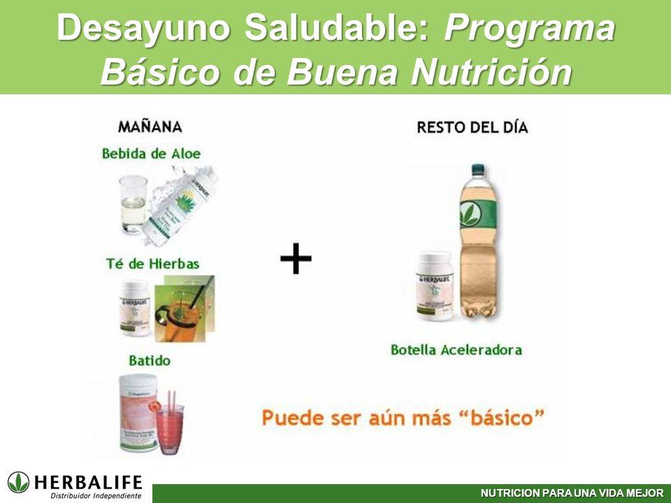 Desayuno Saludable: Programa Básico de Buena Nutrición