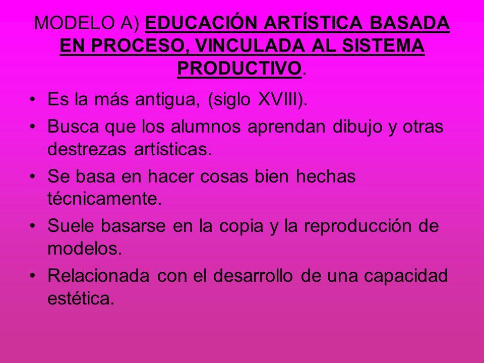 MODELO A) EDUCACIÓN ARTÍSTICA BASADA EN PROCESO, VINCULADA AL SISTEMA PRODUCTIVO.