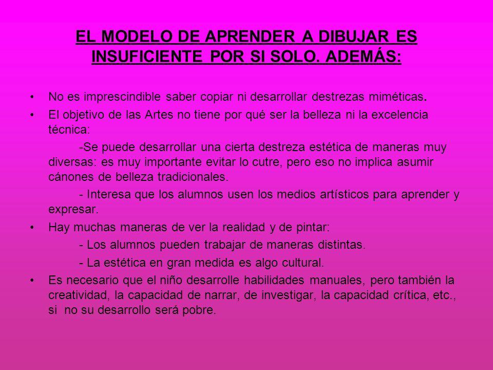 EL MODELO DE APRENDER A DIBUJAR ES INSUFICIENTE POR SI SOLO. ADEMÁS: