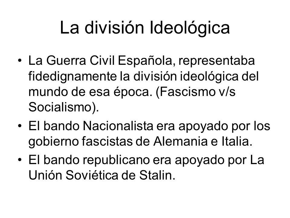 La división Ideológica