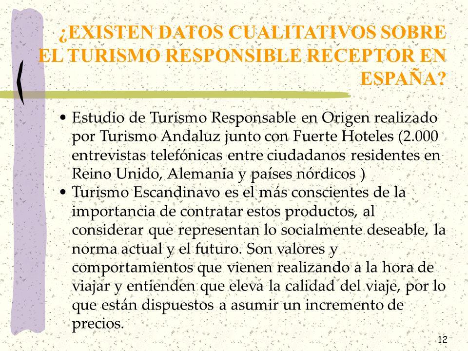 ¿EXISTEN DATOS CUALITATIVOS SOBRE EL TURISMO RESPONSIBLE RECEPTOR EN ESPAÑA