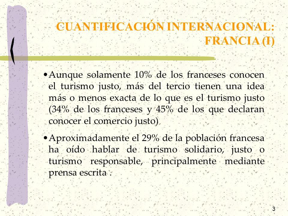 CUANTIFICACIÓN INTERNACIONAL: FRANCIA (I)