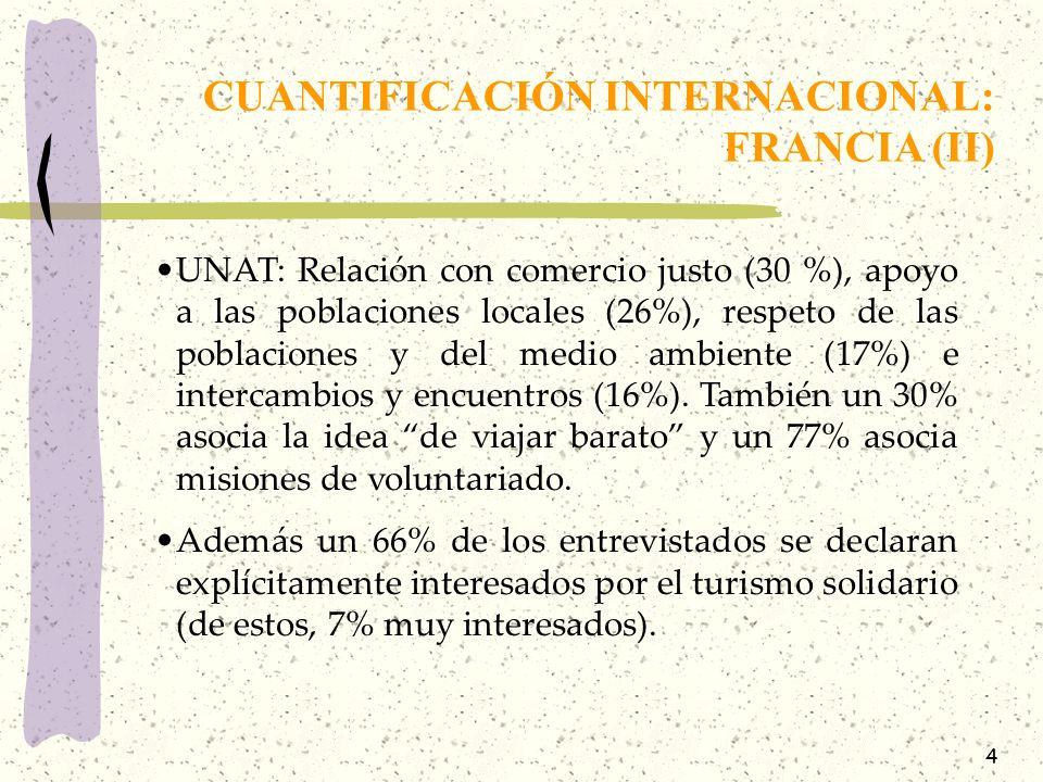 CUANTIFICACIÓN INTERNACIONAL: FRANCIA (II)