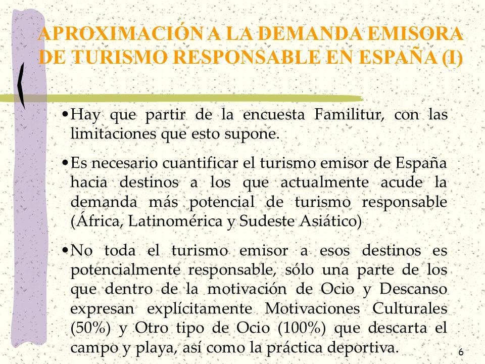 APROXIMACIÓN A LA DEMANDA EMISORA DE TURISMO RESPONSABLE EN ESPAÑA (I)