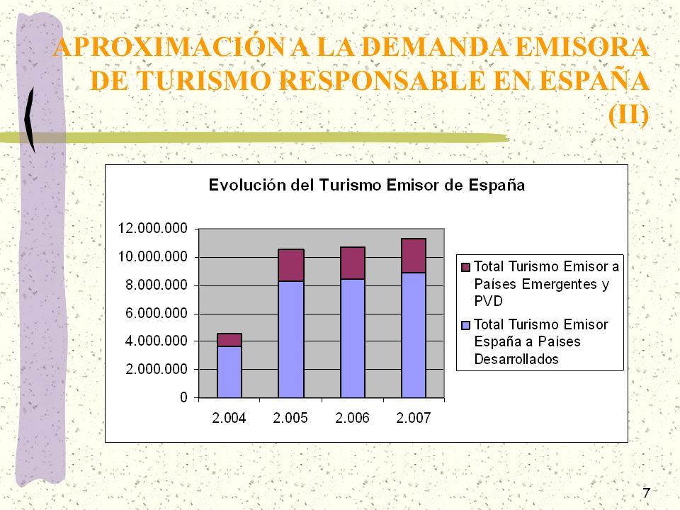 APROXIMACIÓN A LA DEMANDA EMISORA DE TURISMO RESPONSABLE EN ESPAÑA (II)
