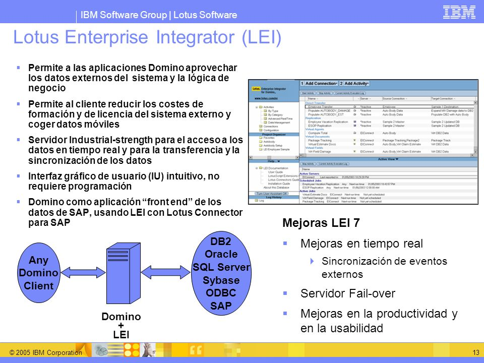 Lotus Enterprise Integrator (LEI)