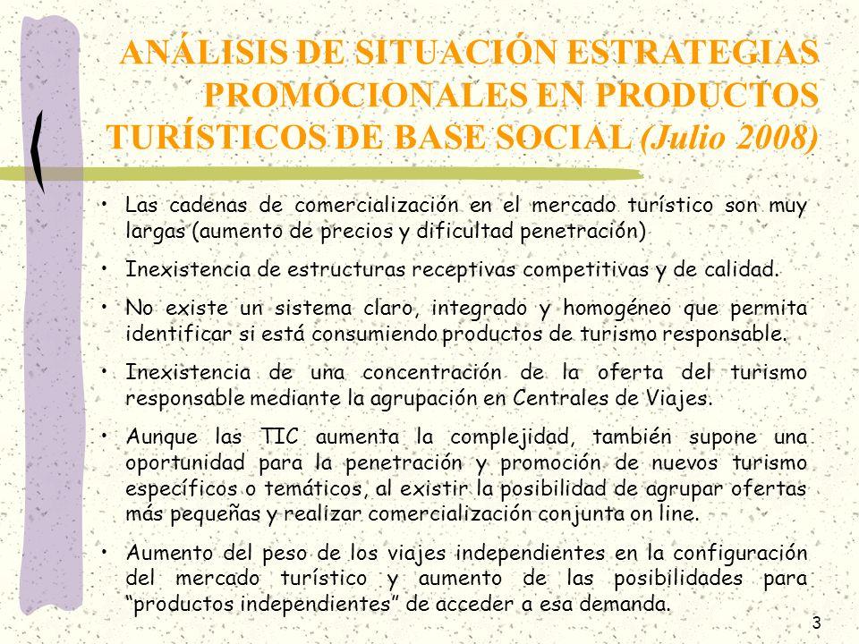 ANÁLISIS DE SITUACIÓN ESTRATEGIAS PROMOCIONALES EN PRODUCTOS TURÍSTICOS DE BASE SOCIAL (Julio 2008)