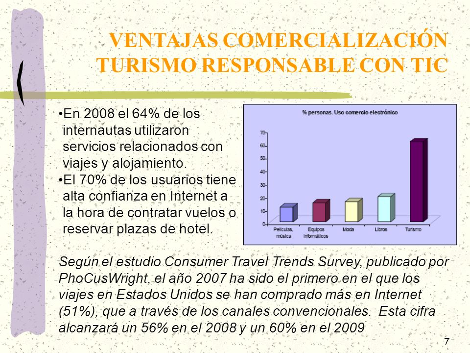 VENTAJAS COMERCIALIZACIÓN TURISMO RESPONSABLE CON TIC