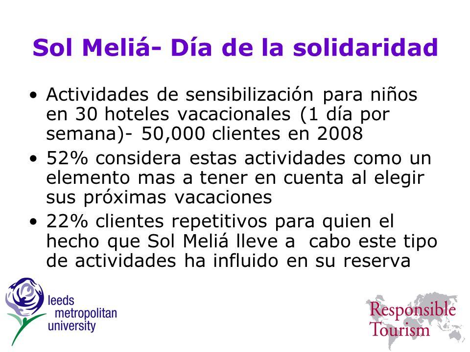 Sol Meliá- Día de la solidaridad