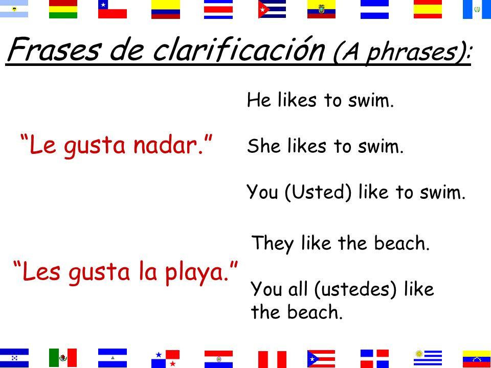 Frases de clarificación (A phrases):