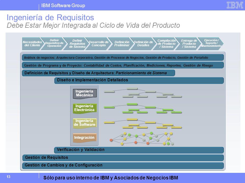 Ingeniería de Requisitos Debe Estar Mejor Integrada al Ciclo de Vida del Producto