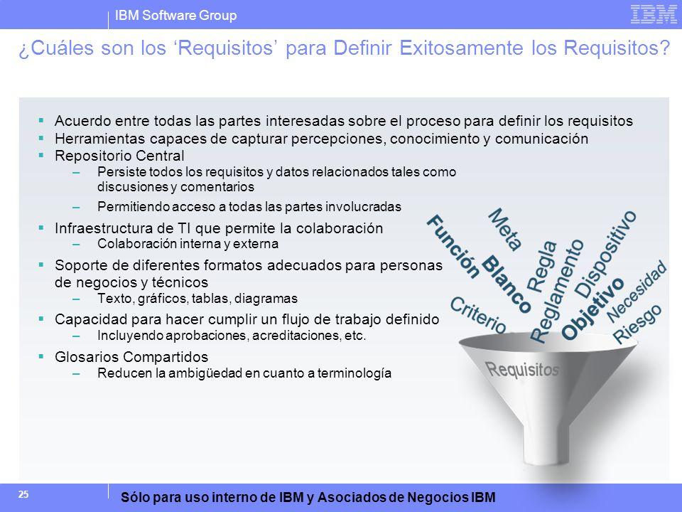 ¿Cuáles son los 'Requisitos' para Definir Exitosamente los Requisitos