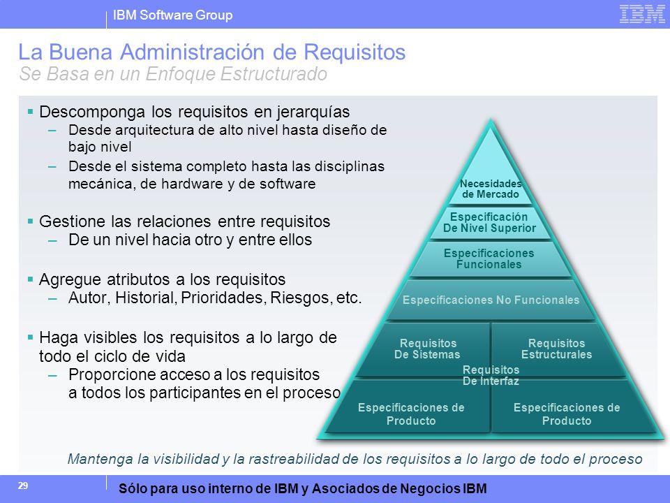 La Buena Administración de Requisitos Se Basa en un Enfoque Estructurado