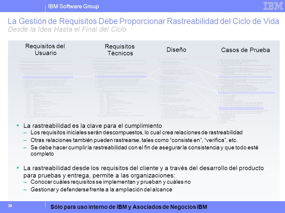 Requisitos del Usuario