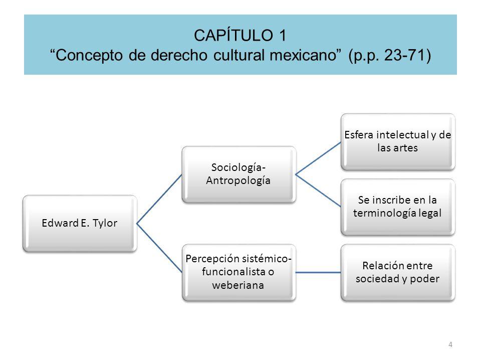 CAPÍTULO 1 Concepto de derecho cultural mexicano (p.p. 23-71)