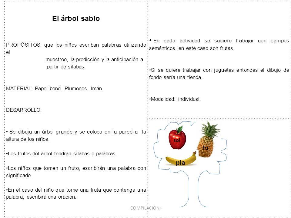 El árbol sabio PROPÒSITOS: que los niños escriban palabras utilizando el. muestreo, la predicción y la anticipación a.