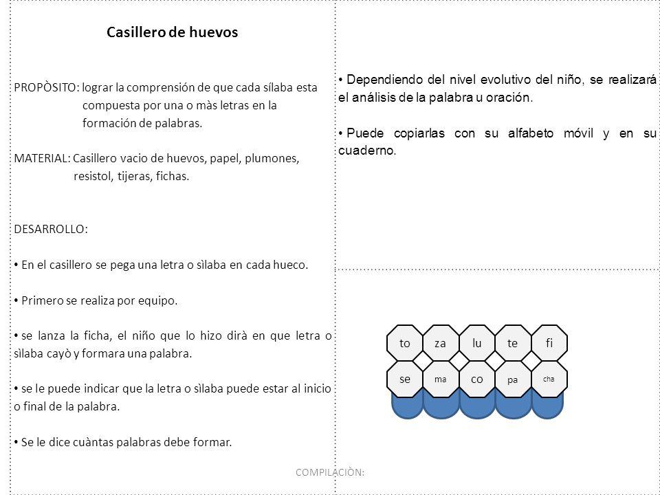 Casillero de huevos PROPÒSITO: lograr la comprensión de que cada sílaba esta. compuesta por una o màs letras en la.