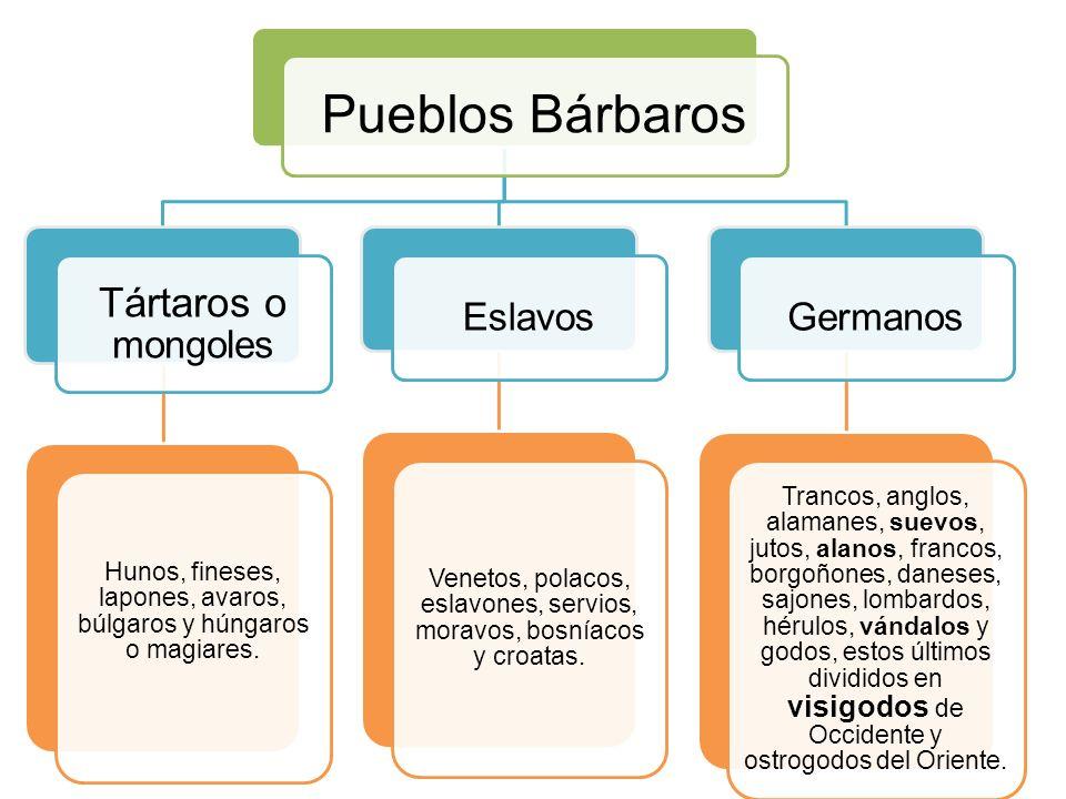 Pueblos Bárbaros Tártaros o mongoles Eslavos Germanos