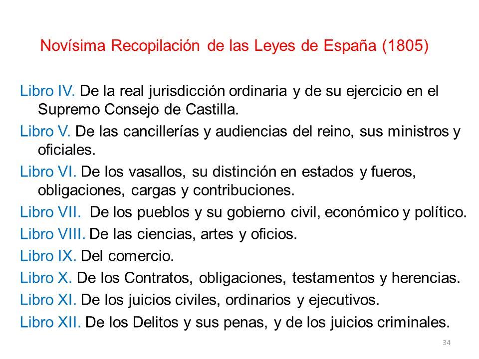 Novísima Recopilación de las Leyes de España (1805)