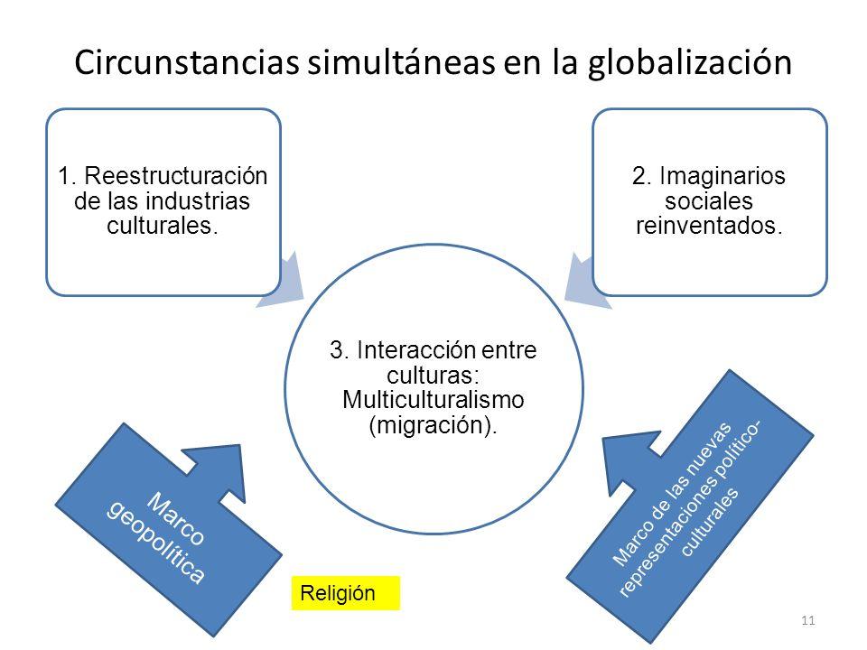 Circunstancias simultáneas en la globalización
