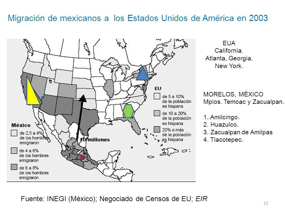 Migración de mexicanos a los Estados Unidos de América en 2003