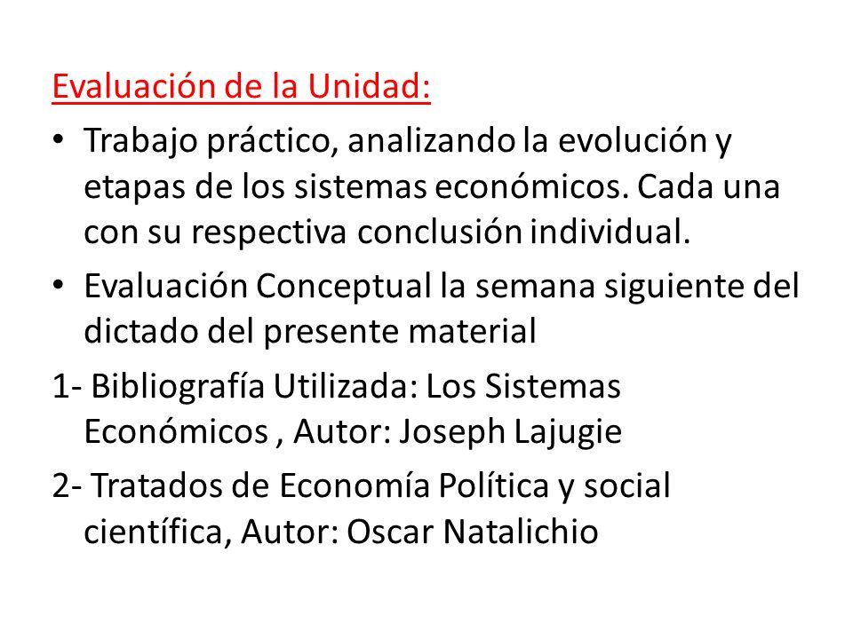 Evaluación de la Unidad: