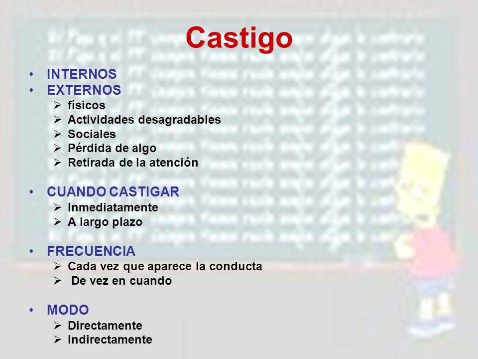 Castigo INTERNOS EXTERNOS CUANDO CASTIGAR FRECUENCIA MODO físicos