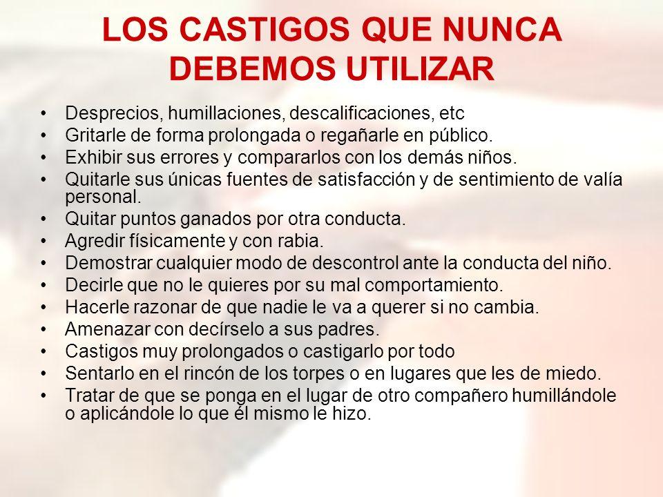 LOS CASTIGOS QUE NUNCA DEBEMOS UTILIZAR