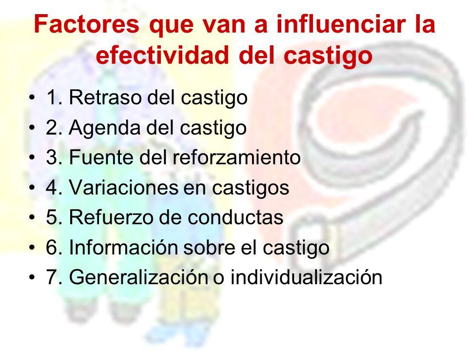 Factores que van a influenciar la efectividad del castigo
