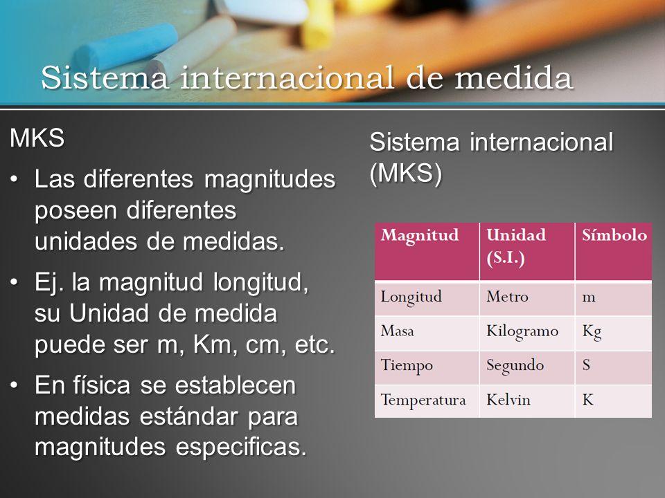Sistema internacional de medida