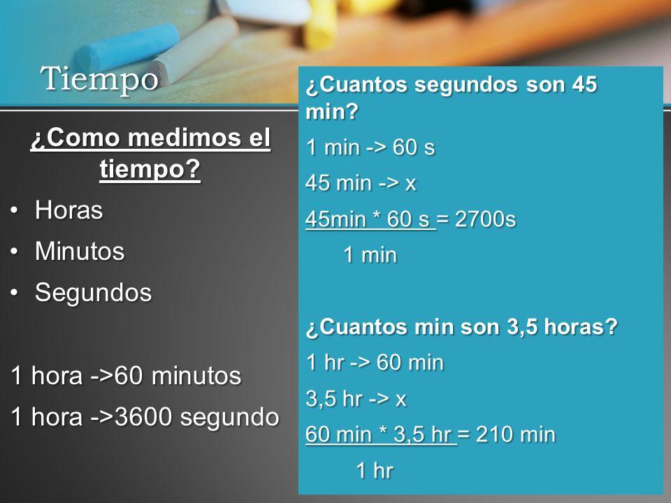 ¿Como medimos el tiempo