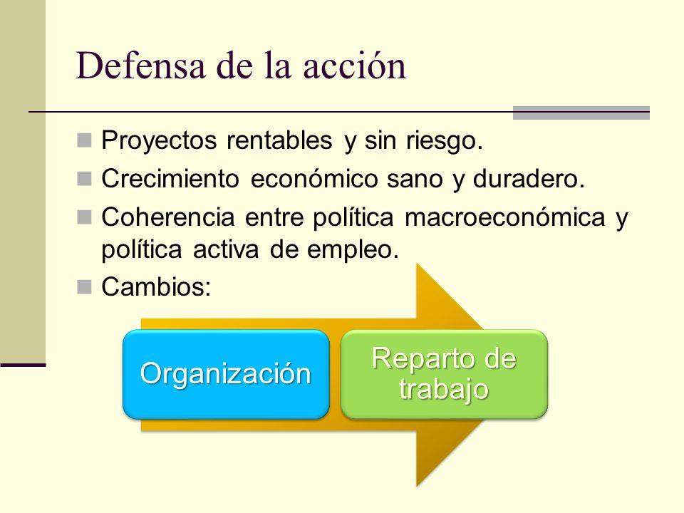 Defensa de la acción Proyectos rentables y sin riesgo.
