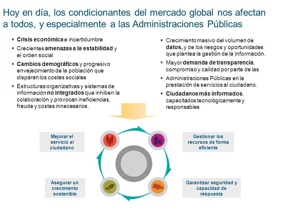 Hoy en día, los condicionantes del mercado global nos afectan a todos, y especialmente a las Administraciones Públicas