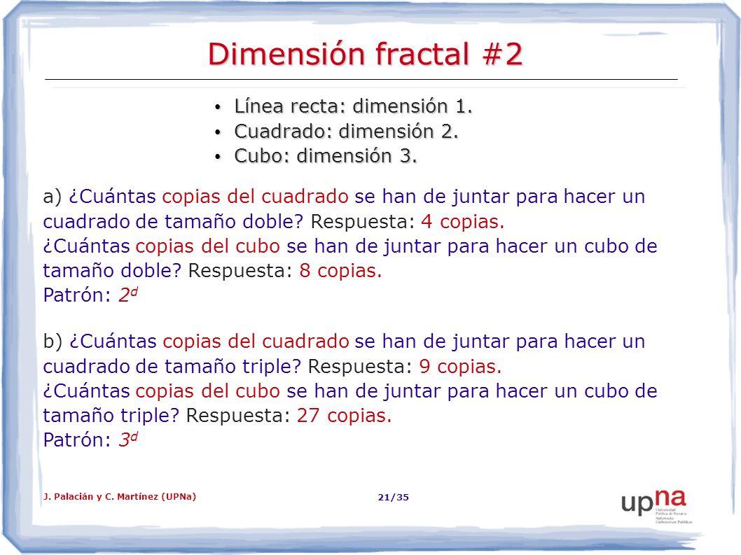 Dimensión fractal #2 Línea recta: dimensión 1. Cuadrado: dimensión 2.