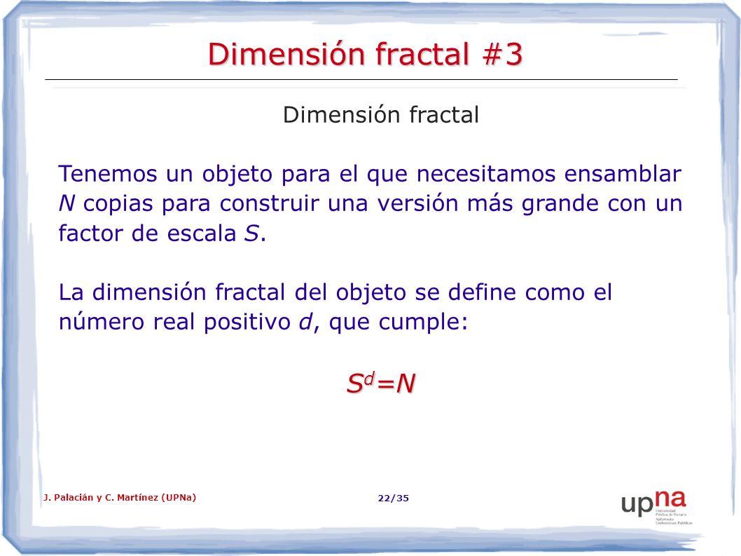 Dimensión fractal #3 Sd=N Dimensión fractal