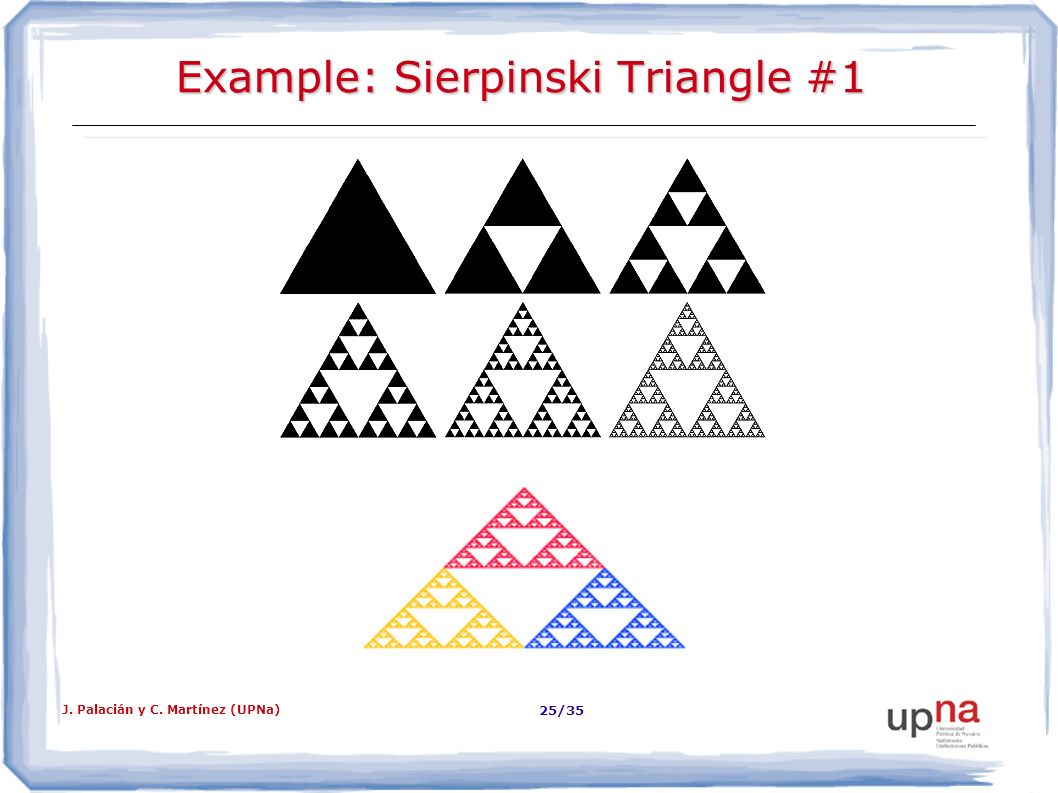 Example: Sierpinski Triangle #1